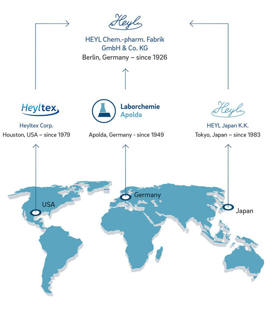 Infografik Firmenübersicht Heyl